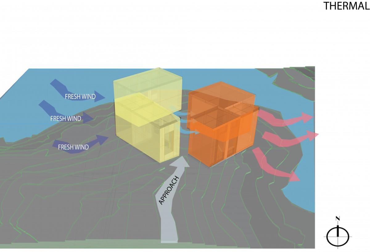 diagram conf 4
