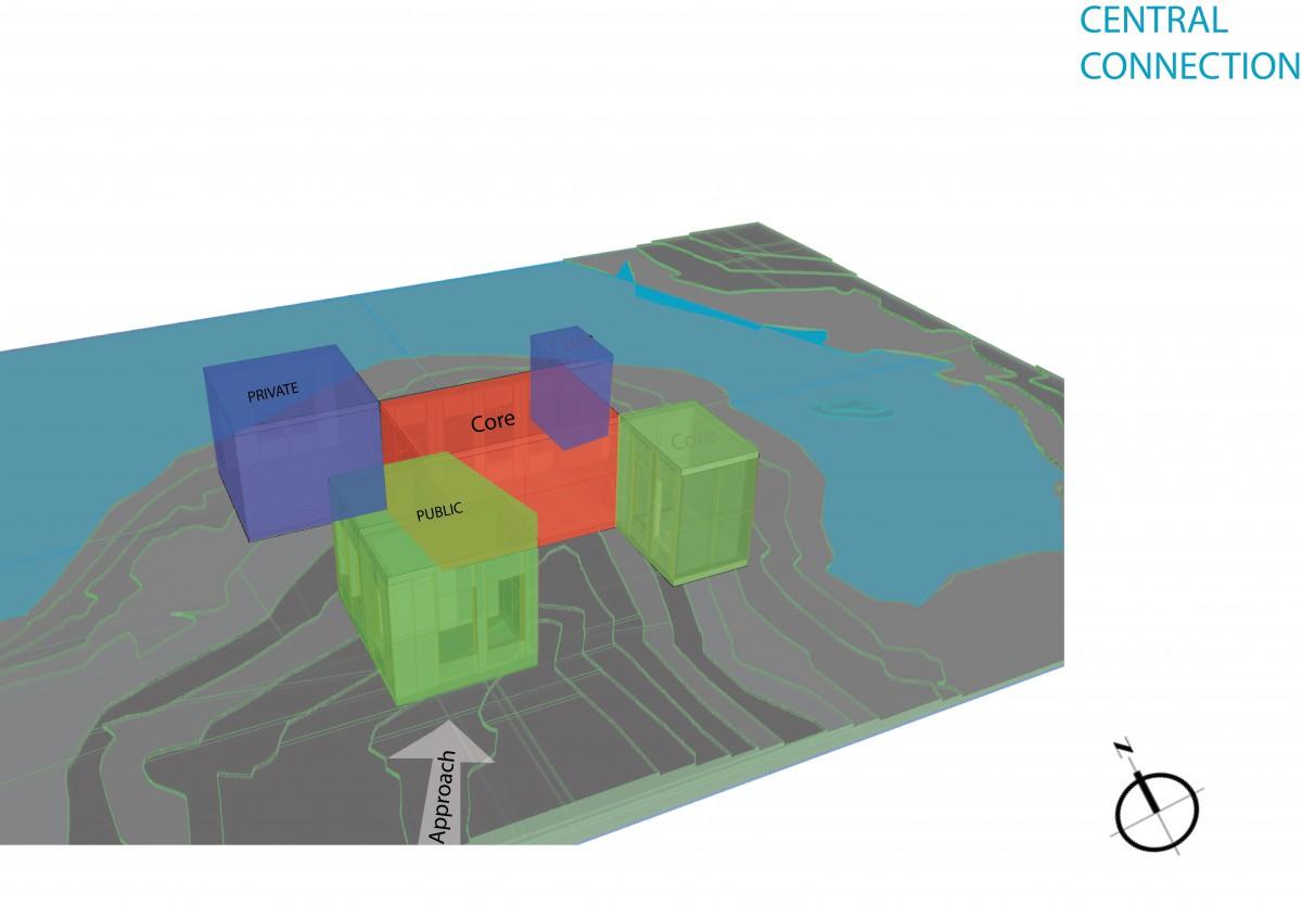 diagram conf5