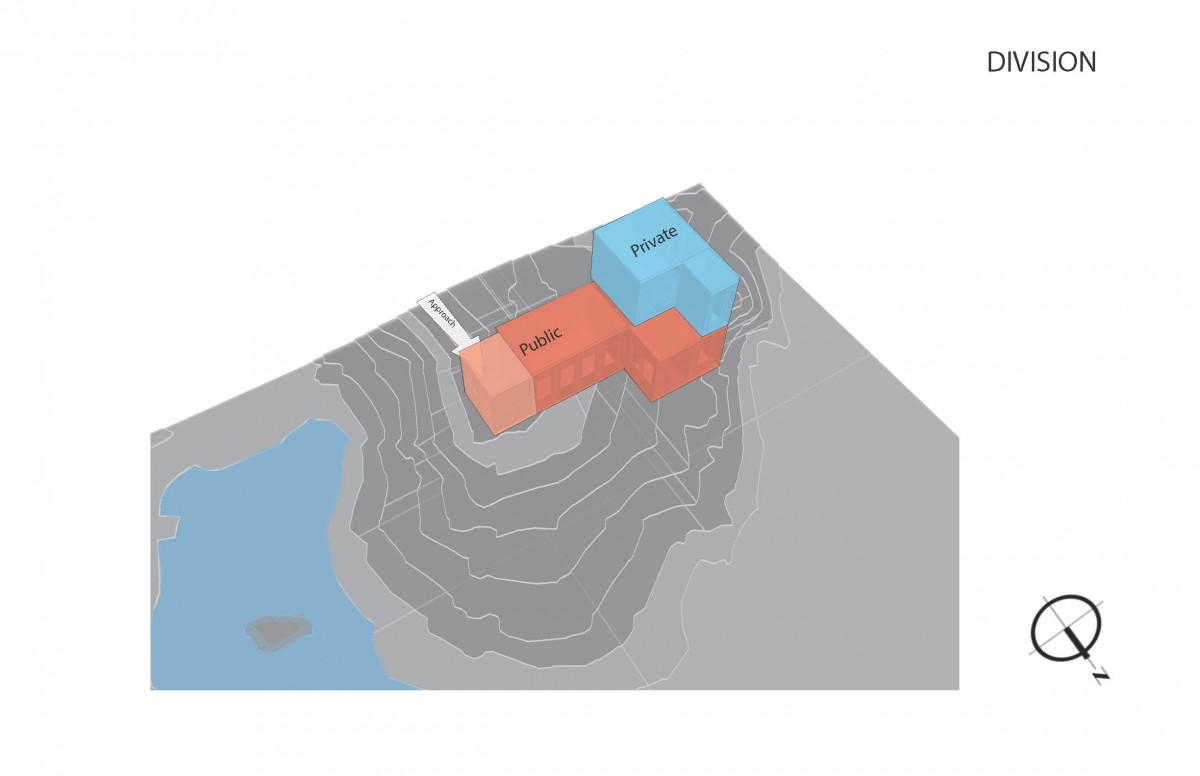 diagrams conf 1 (1)