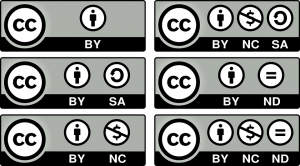 The 6 types of Creative Commons licenses
