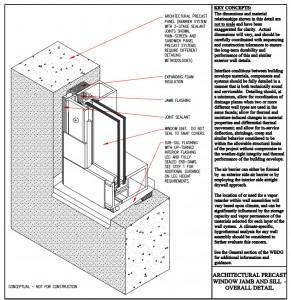 precast concrete panel and window isometric