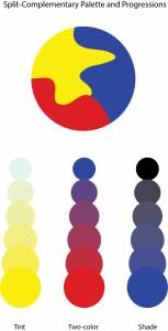 Split Complementary Palette