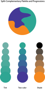 Split-complementary palette