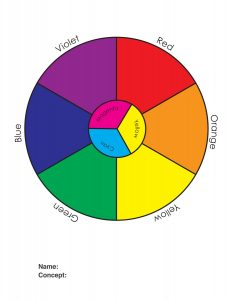 StarterColor Wheel