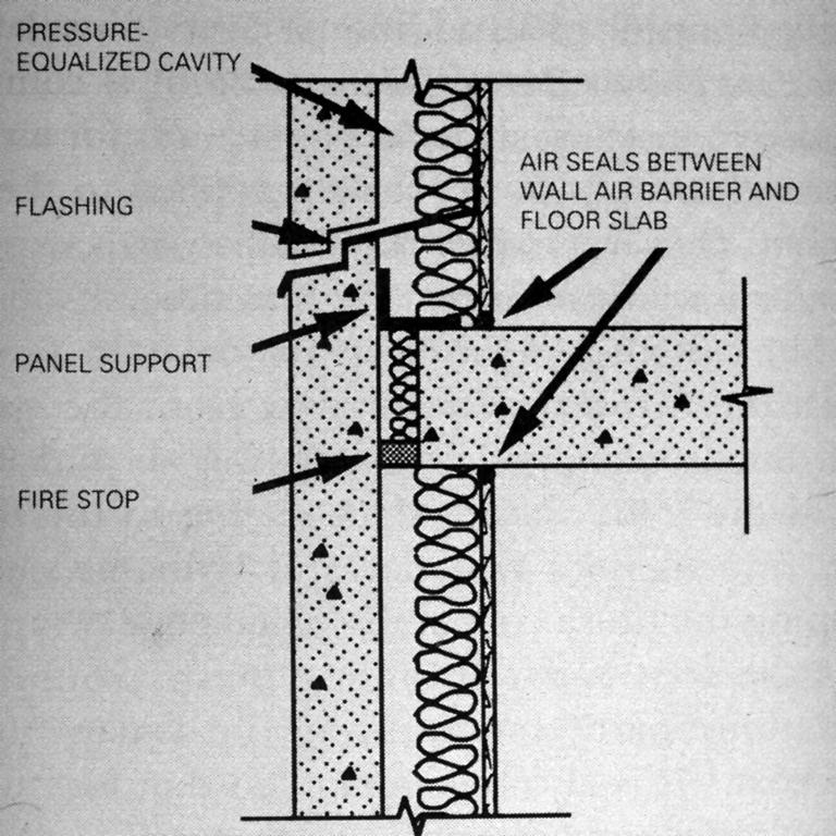 Curtain Wall Concrete : Pre cast concrete research skye colon b tech iii