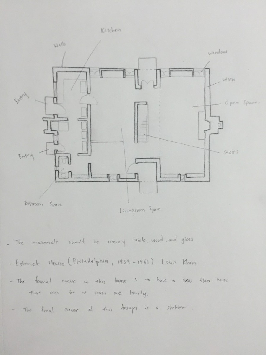 This Floor Plan Is An Idea By Louis Khan In 1959, And Is Called The Esherick  House. Whatu0027s Special About This Floor Plan Is That The Design Is Very  Similar ...