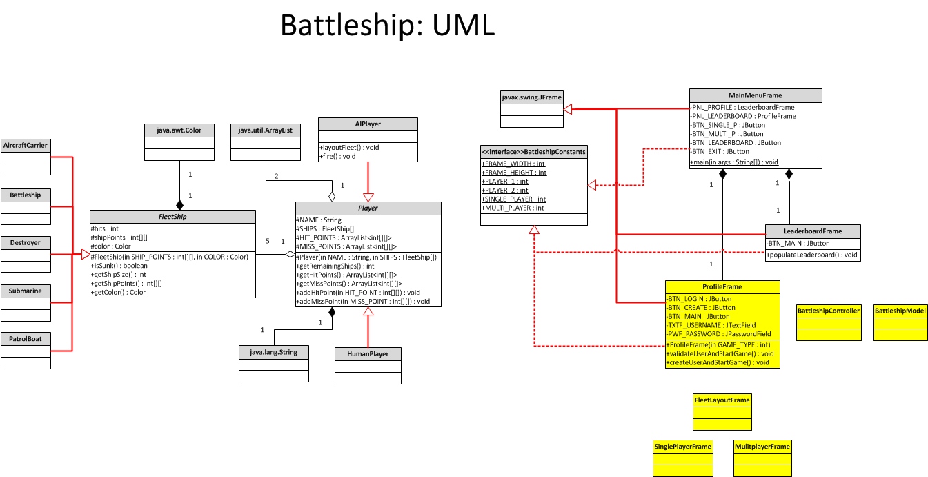 Battleship analysis phase uml preliminary version 02 cst battleship analysis phase uml preliminary version 02 ccuart Image collections