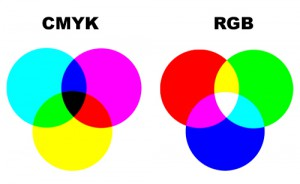 cmyk-rgb