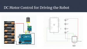 Slide 6 - DC Motor Control for Driving the Robot