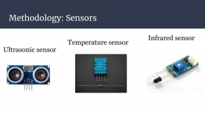 Slide 12 - Methodology - Sensors