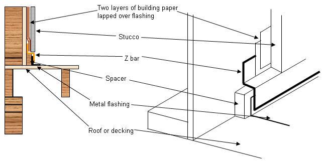 Building Technology 3 Taylor Hernandez S Eportfolio