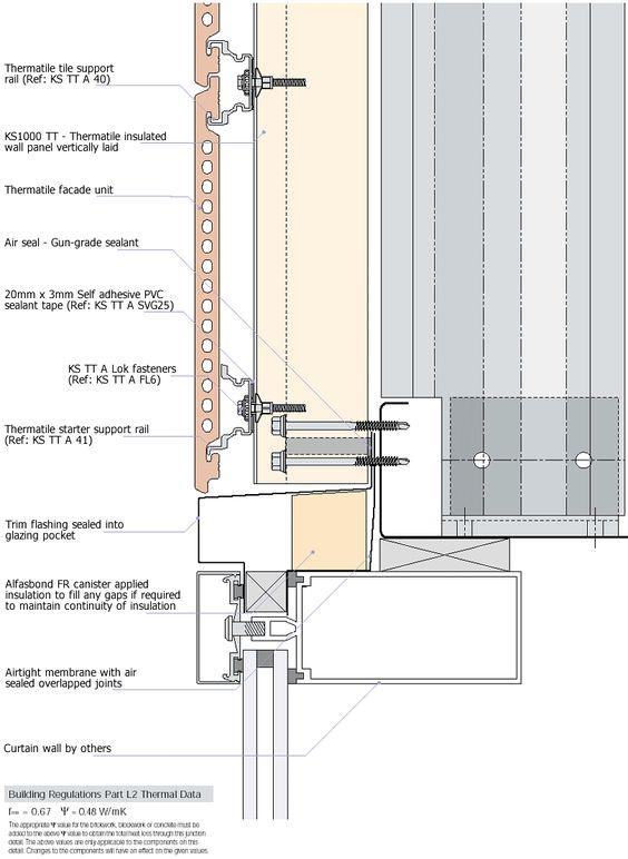 Curtain Wall Detail Team P S 315q