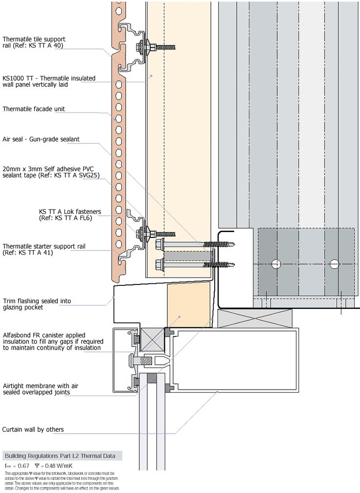 Stainless Steel Paneling And Curtain Wall Connections