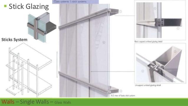 Glass Curtain Wall Stick System B Tech3 Team Moma