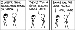 http://imgs.xkcd.com/comics/correlation.png This work is licensed under a Creative Commons Attribution-NonCommercial 2.5 License.