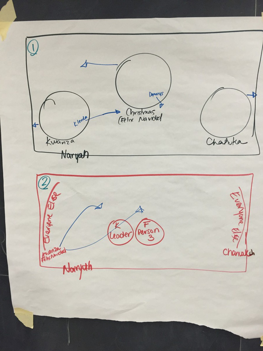 diagrams on large white paper