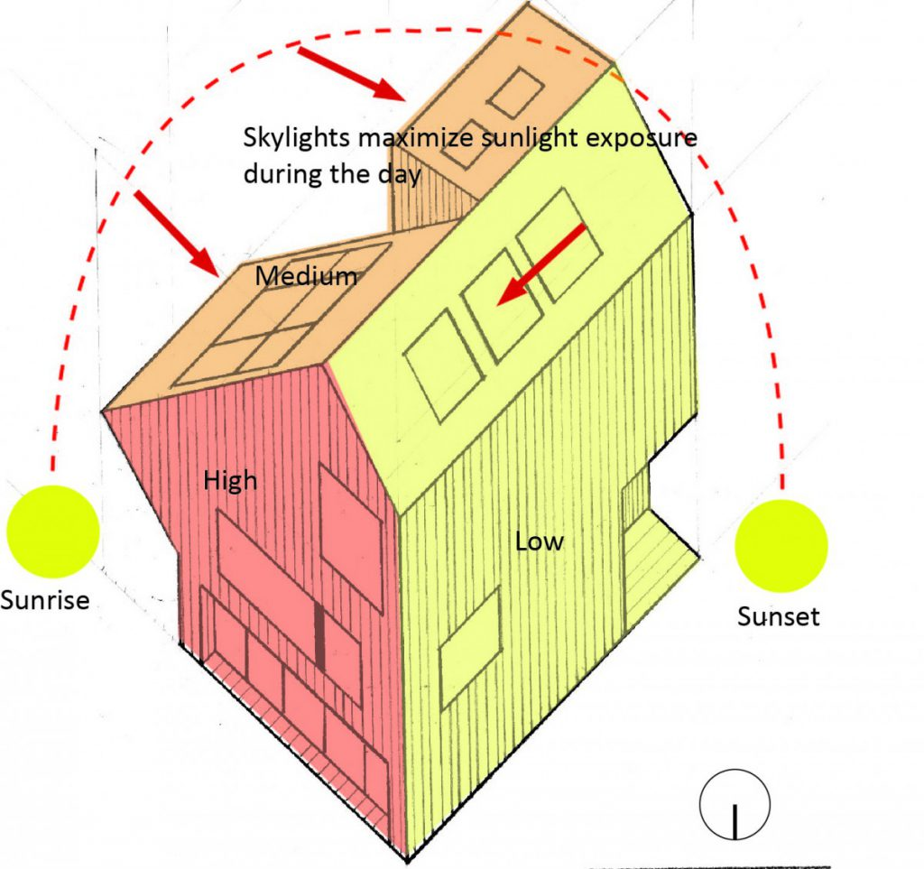 sunlight-house-axon-sun-diagram