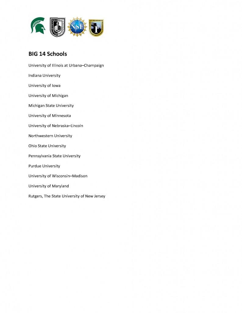 Image: Big 14 Schools list