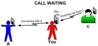 calling waiting