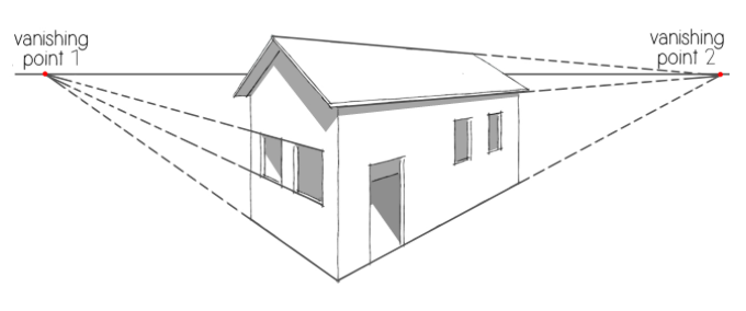 two point perspective assignment