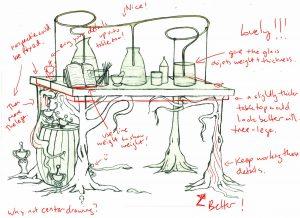 Lab Table Critique