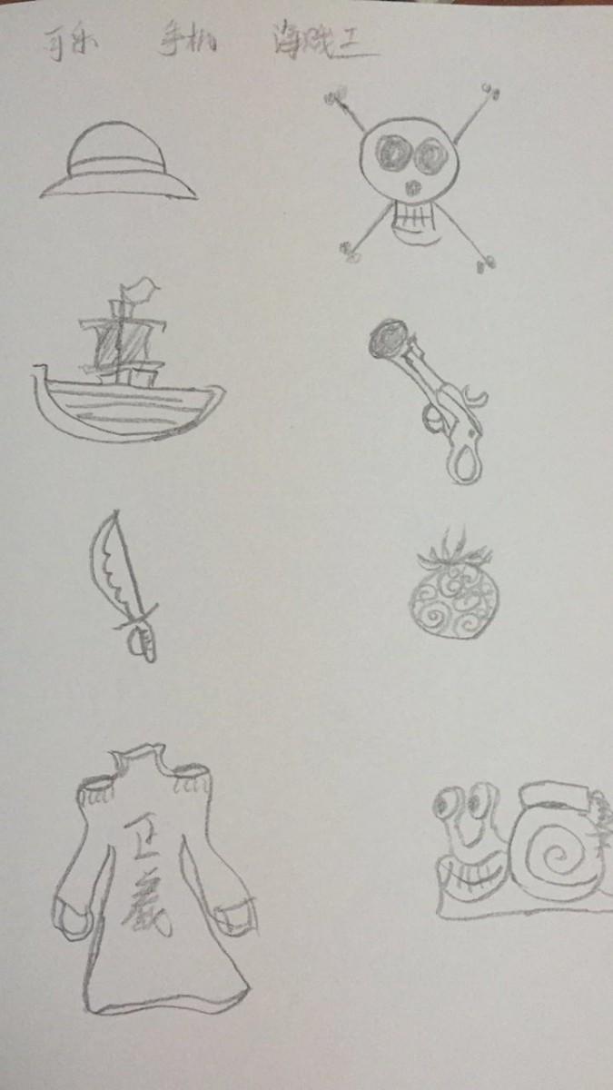 Character Design Course Syllabus : Project thumbnails comd illustration sp