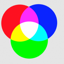 RGB and CMYK color space observation
