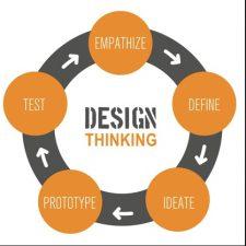 Graphic Design Principles II  (COMD 1200_D156)