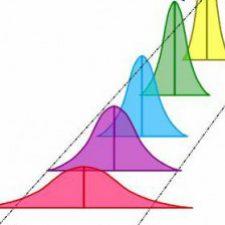 MAT2572 Probability w/ Statistics, FA2017