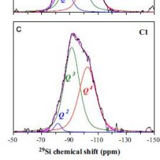 Study of Phase Separation and Crystallization of Li-Si glass
