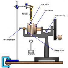 MECH3600 Mechanical Measurement Nakamura Spring 2019