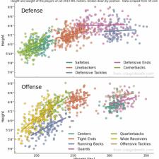 Math 1272 Statistics, Spring 2014