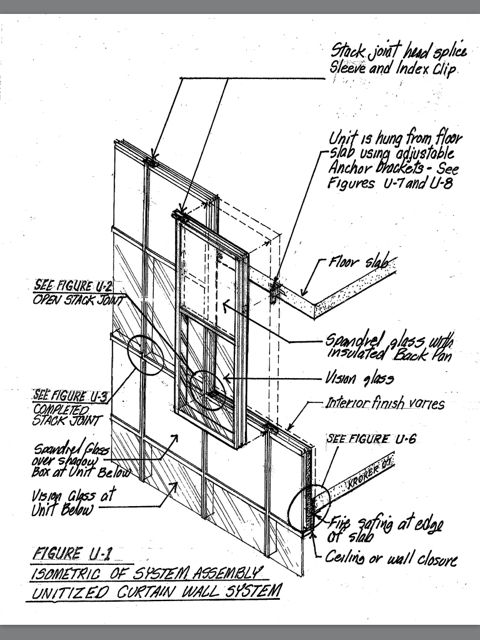 Yocelyne Portillo Building Tech Iii Project Research A